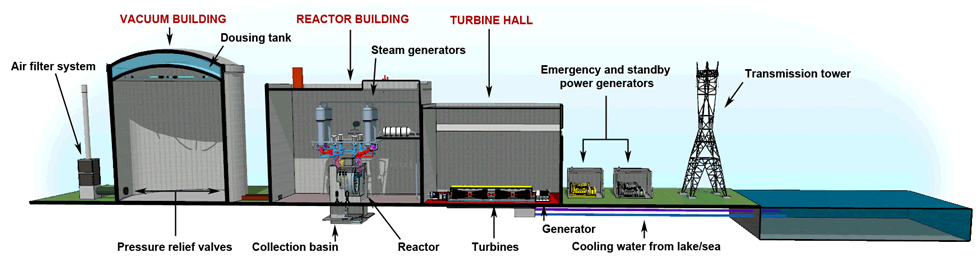 nuclear-power-plant-safety-systems-15.png (979×263)