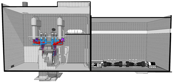Cutaway view from a CANDU nuclear power plant indicating where the heat transport system is located.