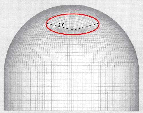 This figure shows the support rotation of an inflection in a dome-shaped reactor building.