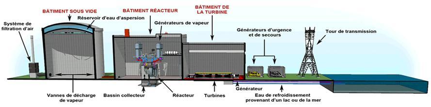 gestion des rejets radioactifs des centrales nucl aires commission canadienne de s ret nucl aire. Black Bedroom Furniture Sets. Home Design Ideas