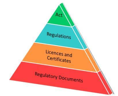 legislative control of delegated legislation pdf
